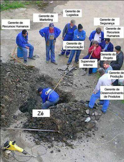 zé trabalhador